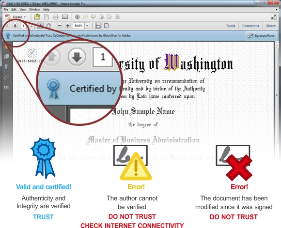 Uni of Washington Digital Signature Explanation